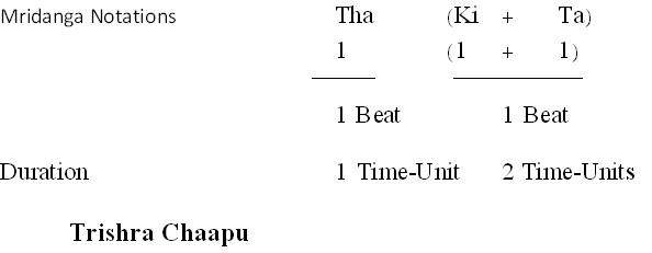 Trishra Chaapu (English)