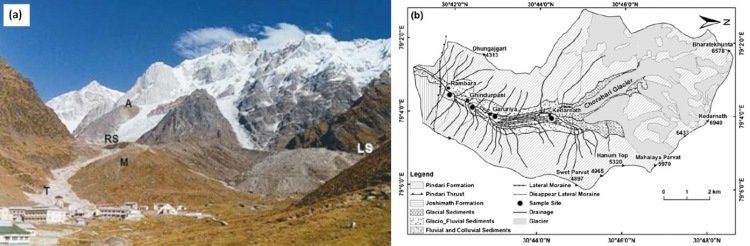 Figure 1(a) Photograph showing Kedarnath Temple (T) located in the path of the glacier snout (RS) [credit: Choujar, 2009] 1(b) Physical features of the location [credit: Mehta et al. 2012]