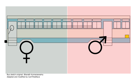 Bus_gender choice