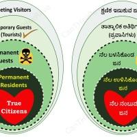 The Citizen State of Karnataka: ಕರ್ನಾಟಕದ ನೆಲ ನಂಬುವ ಜನರ ಜಾಡು ಹಿಡಿದು
